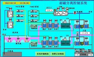 煤矿井下污水处理系统