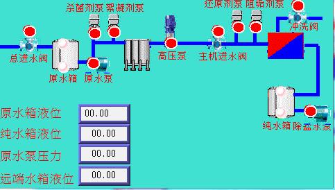 煤矿工作面乳化液水处理系统