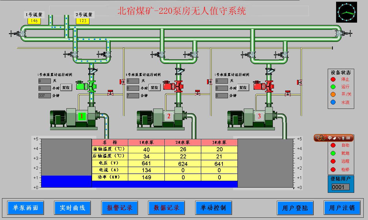 矿用自动排水系统,矿用自动排水装置