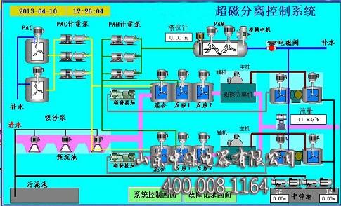 煤矿污水处理系统,井下污水处理系统