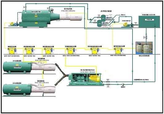 煤矿井下制冷控制系统