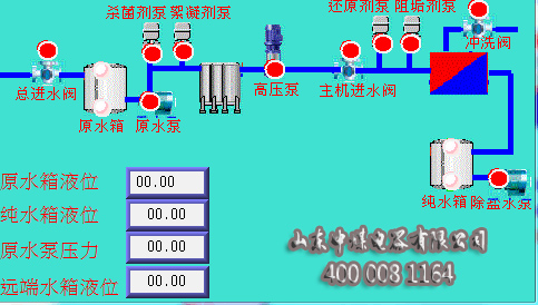 煤矿工作面水处理系统,煤矿乳化液水处理系统