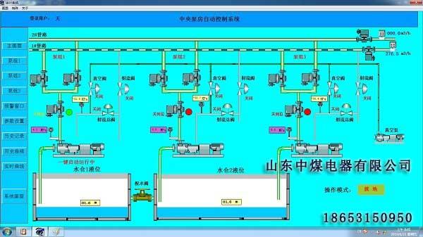 泵房排水集控系统,水泵房排水无人值守系统